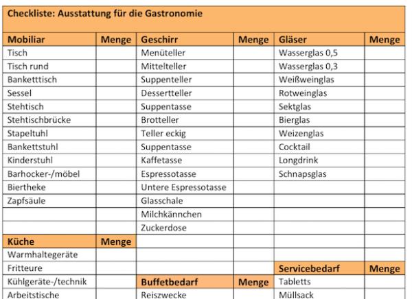 Gastronomieausstattung Checkliste PDF