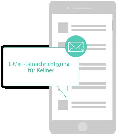 Benachrichtigung für Kellner per E-Mail