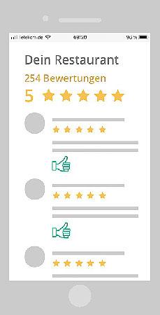 Gästebewertung über Smartphone