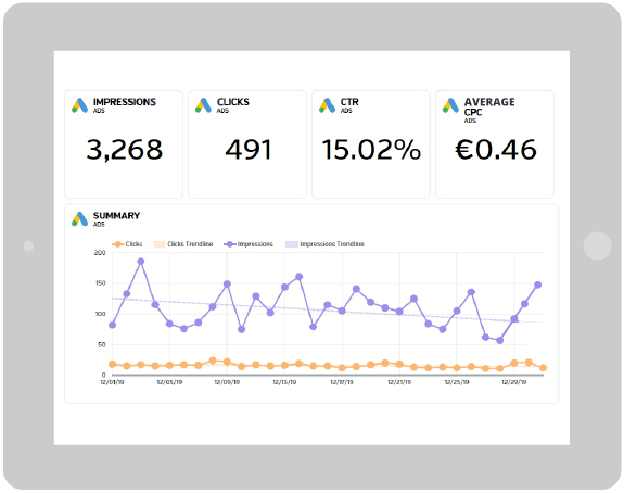 google ads report
