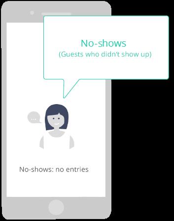 no-shows