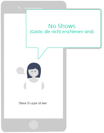 Keine No-Shows