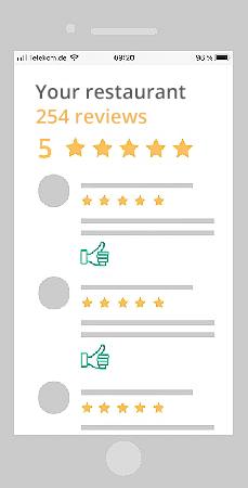 reviews smartphone